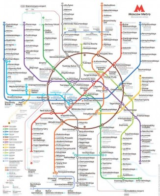 How To Use The Moscow Metro And What Stations Visit