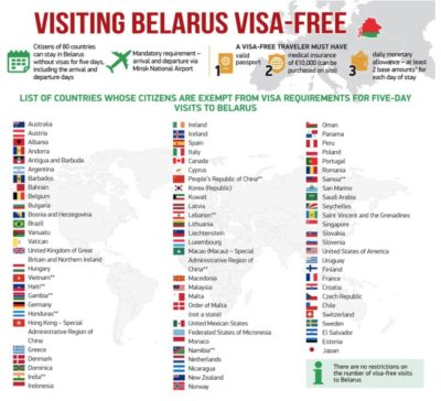 How to travel to belarus without a visa visa free stopboris Images