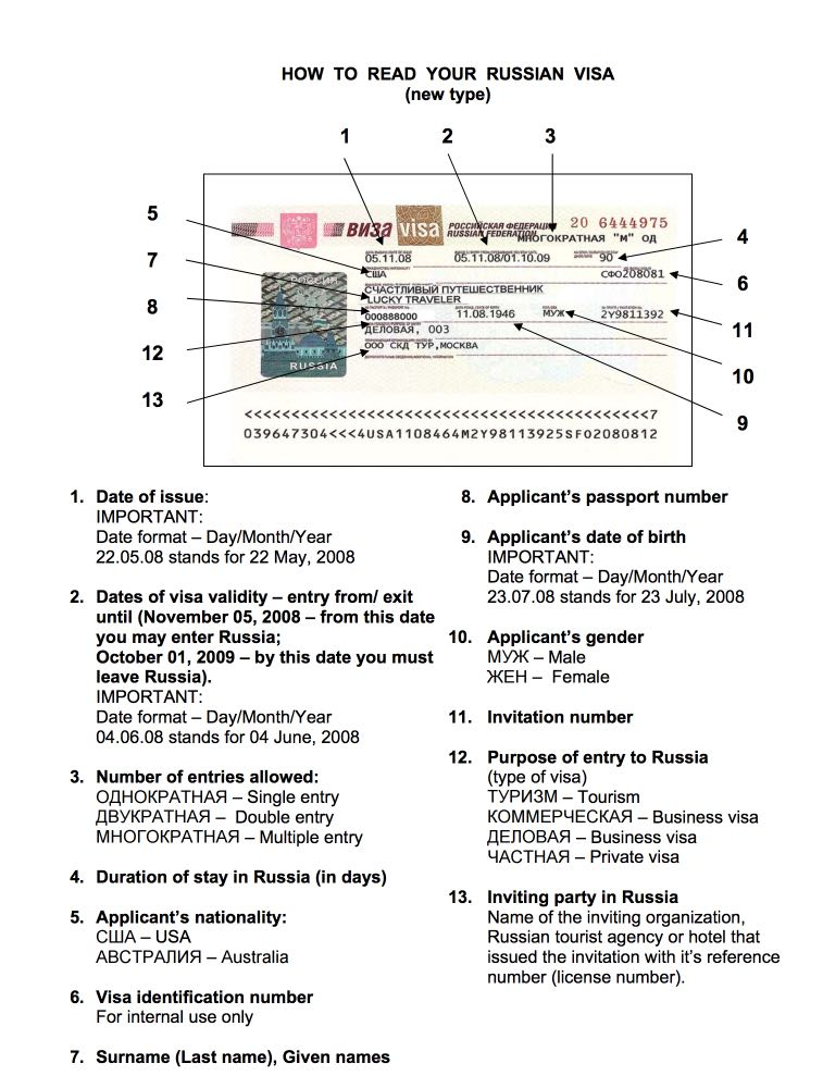 How to read your Russian Visa - Australia