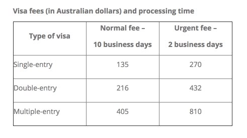 Fees and processing time schedules - Consulate General of the Russian Federation in Sydney