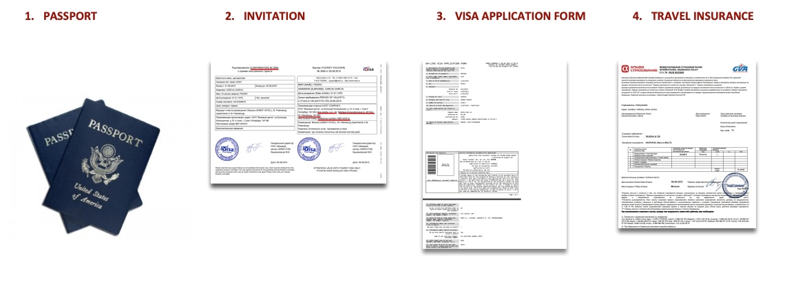 Documents required for Russian Visa